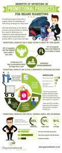Benefits of Promotional Product_Infographic