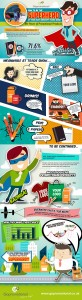 Promotional Products Superhero - Infographic