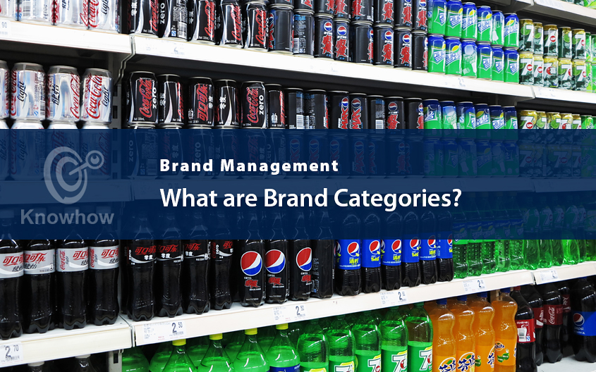 What are Brand Categories?