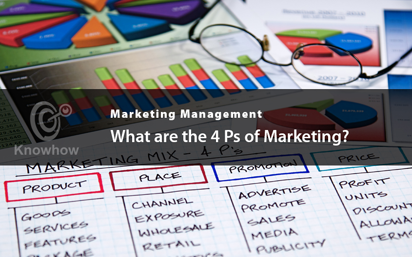 What are the 4Ps of Marketing?