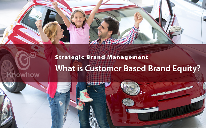 What is Customer Based Brand Equity?