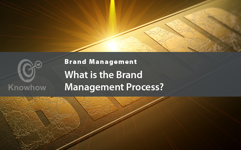 What is Brand Management Process?